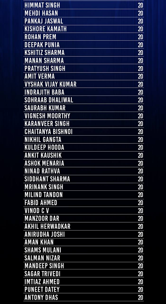 Indian all rounders uncapped 2
