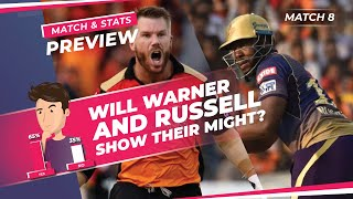 Kolkata vs Hyderabad Winner Prediction, Predicted XI, Stats, winner prediction, Indian T20 League