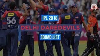 IPL 2018: DD Full Squad
