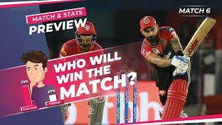 Indian T20 League Match 6 - Punjab vs Bangalore Winner Prediction, Predicted XI, Stats, CricTracker