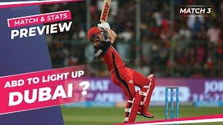 Indian T20 League - Hyderabad vs Bangalore, Winner Prediction, Predicted XI, Stats, CricTracker